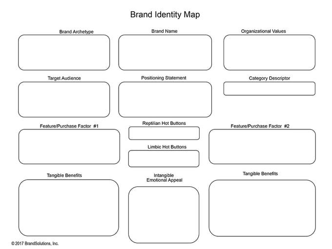 BrandIdentityMap